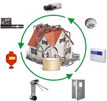 Установка охранной и пожарной сигнализации
